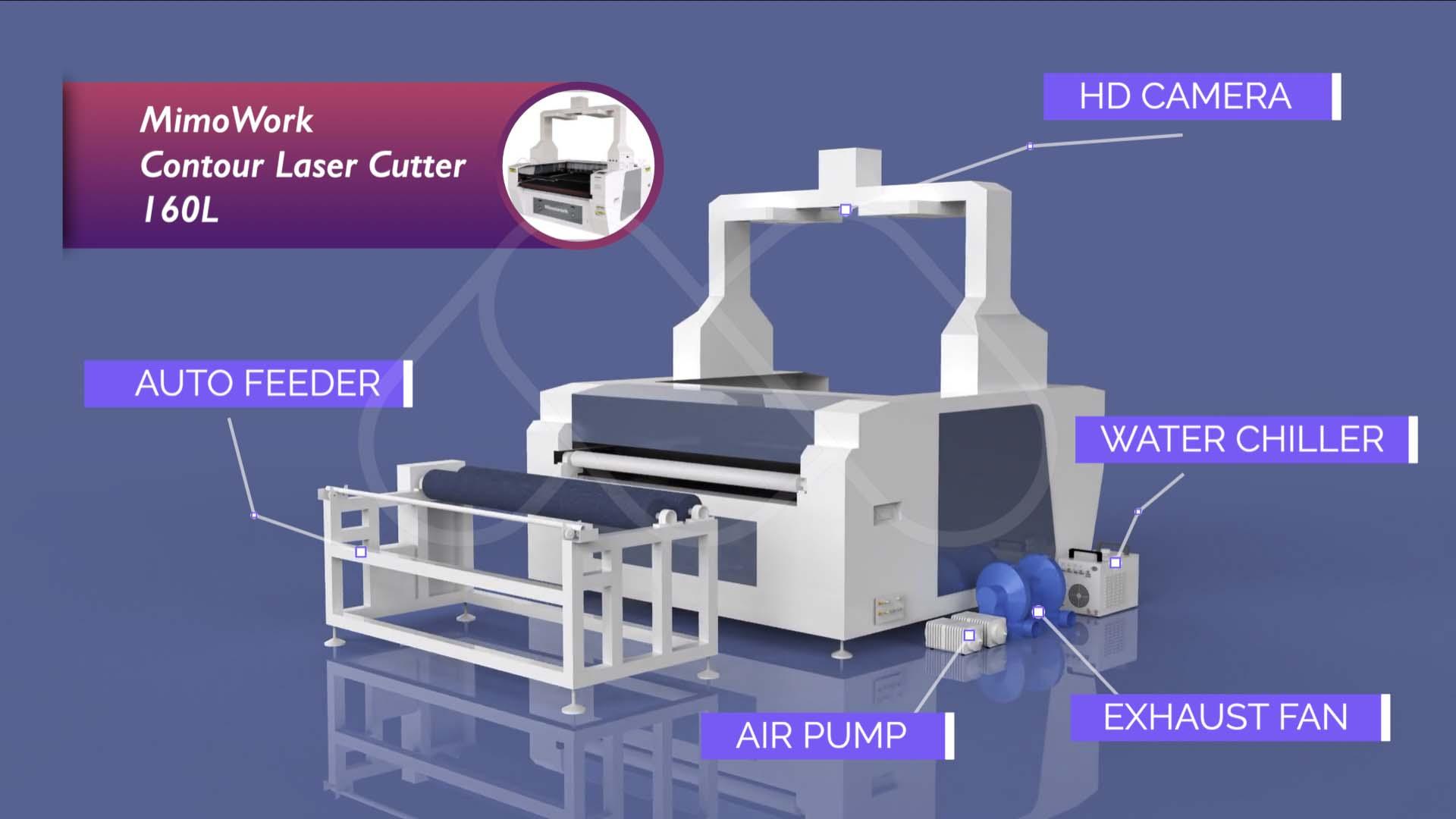 Contour-Laser-Cutter