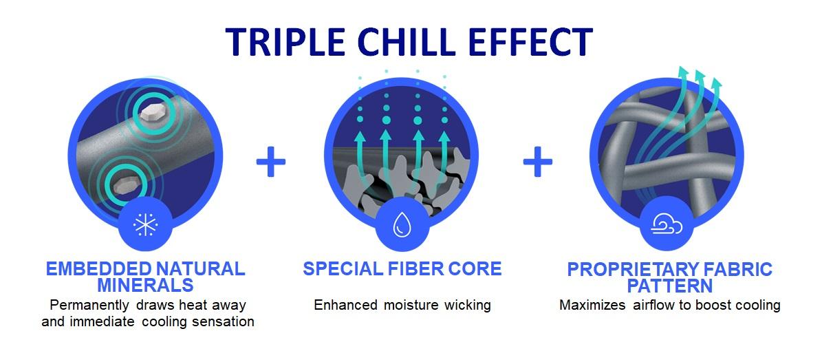 Triple-Chill-Effect-1